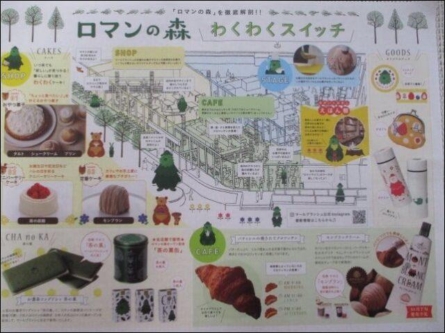 京都北山マールブランシュ「ロマンの森」お店の中を紹介する